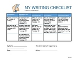 My writing checklist for reading responses