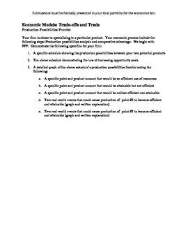 MyFirm Portfolio Project - Circ. Flow, PPF, and Comparative Advantage