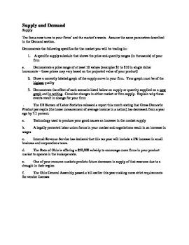 MyFirm Portfolio Project - Supply, Demand and Equilibrium