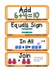 My Math Kindergarten Vocabulary Cards, Common Core Posters