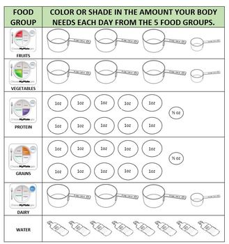 graphic relating to Myplate Printable identified as Myplate Actions Worksheets Academics Fork out Lecturers