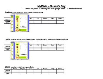 MyPlate Application Assignment