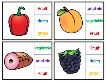 Food Group Clip Cards - MyPlate