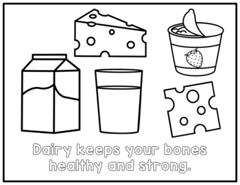 Nutrition Food Group Coloring Pages - MyPlate