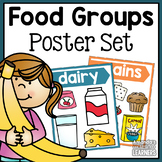 Food Group Posters - MyPlate