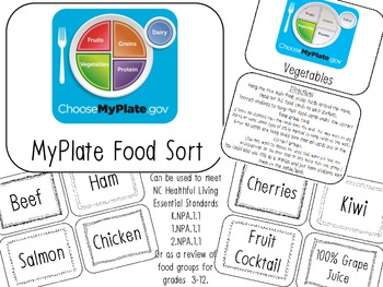MyPlate Food Sort