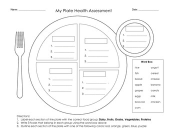 Myplate Nutrition Assessment By Heidi Stevens Teachers