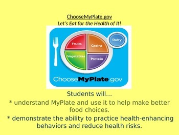 MyPlate PowerPoint Nutrition Lesson Plan