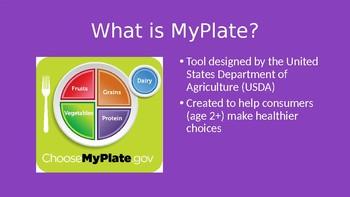 MyPlate PowerPoint Presentation