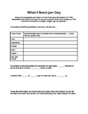 MyPlate: What I need per day/Meal Plan Worksheet