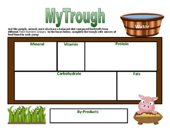 MyTrough: Nutrient Categories and Feedstuffs for Livestock