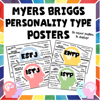 Myers Briggs Personality Type Posters