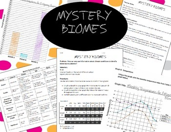 Mystery Biomes Activity Lab-Analyzing Terrestrial Biomes