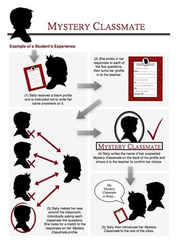 Mystery Classmate: An Activity to Get to Know Your Students