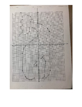 Mystery Coordinate Plane Graph Whale