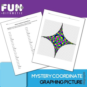 Mystery Coordinate Graphing Picture