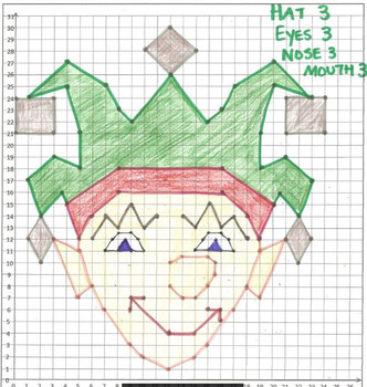 Mix & Match Mystery Elf Coordinate Graphing Pictures! for Winter or Christmas