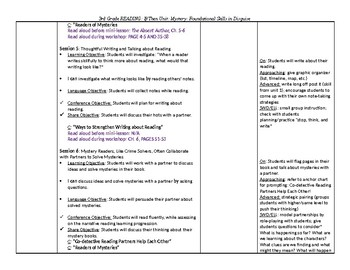 TC Reading If/Then Mystery Skills in Disguise - Curriculum Map (2016-2017)