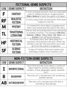 Mystery Genre Introduction