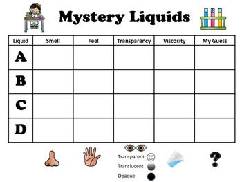 Mystery Liquids