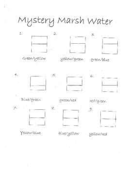 Mystery Marsh Water
