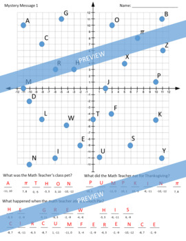 Mystery Message - Graphing Points on a Coordinate Plane
