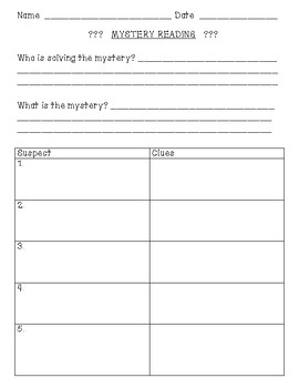 worksheet: Note Taking Worksheets An Error Occurred Middle School ...