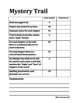 Mystery Novel Projects