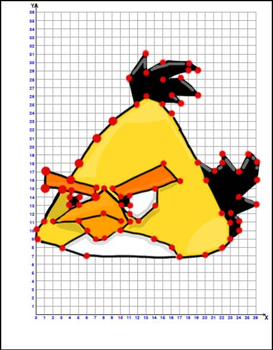Mystery Picture Coordinate Graphs: Upset Aves #2