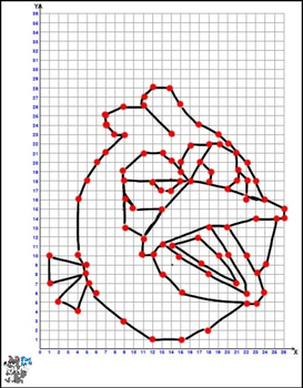 Mystery Picture Coordinate Graphs: Upset Aves #3