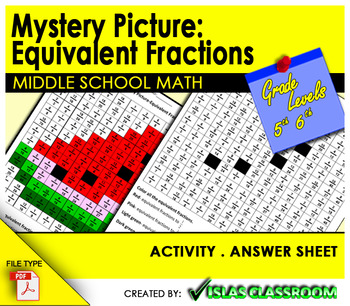 Mystery Picture- Equivalent Fractions