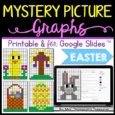 Easter Activities Math Mystery Picture Graphs