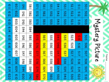 Mystery Picture Hundreds Chart Place Value Boat