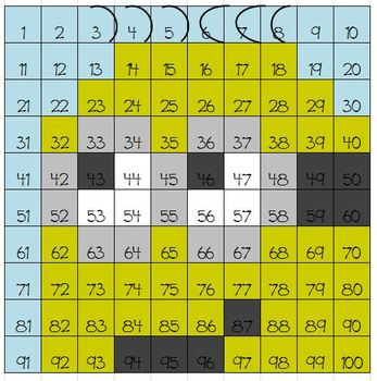 Mystery Picture Hundreds Chart Place Value Tens and Ones Color by Number