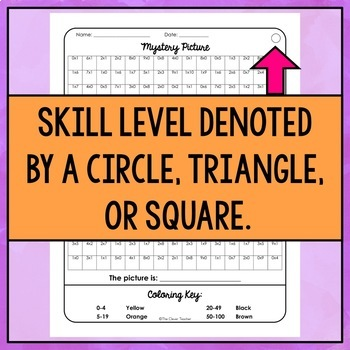 Mystery Picture - Multiplication Facts Freebie