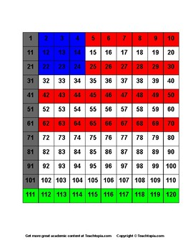 Mystery Picture of a USA Flag  A Great 120 Chart Mystery Picture by Teachtopia