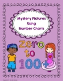 Mystery Pictures Using Number Chart 0 to 100+