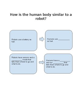 Mystery Science: Compare Robots to Humans Flowchart