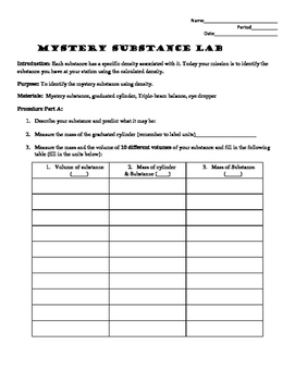 Mystery Solutions Lab (Density Lab)