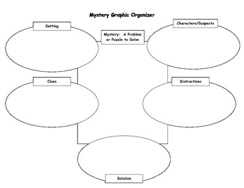 Mystery Story Graphic Organizer