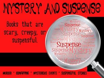 Mystery/Suspense Genre Poster