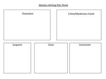 Mystery Writing Plan Sheet