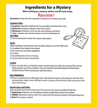 Mystery Writing Unit Powerpoint
