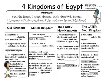 Mystery of History 4 Kingdoms of Egypt