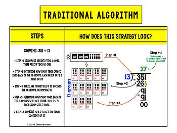Division Strategies Anchor Chart