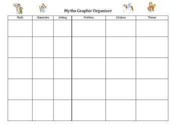 Myth Organizer