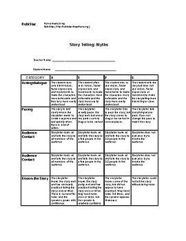 Myth Project Presentation Rubric