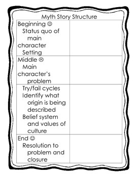Myth Story Structure