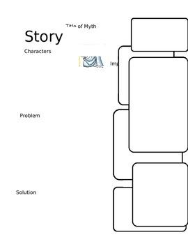 Myth Story Writing Map