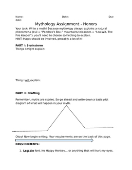 Myth Writing Assignment (Rubric included!)